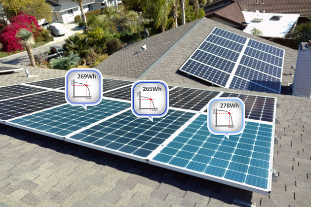 Solar power panels With regard to Electrical power -- Do you know the Details